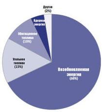 FitCurves - иконка «виды занятий» в Казинке
